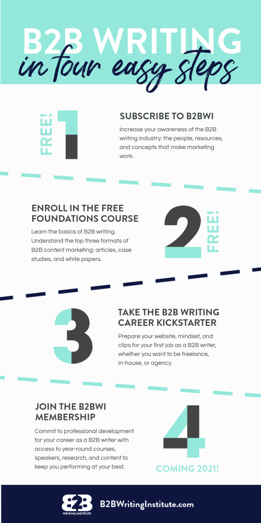 B2B Writing Institute - How to Become a B2B Writer