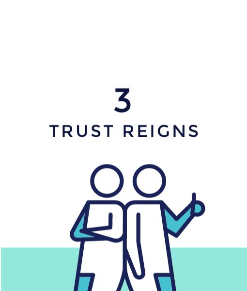 B2B Writing Institute - Trust Reigns